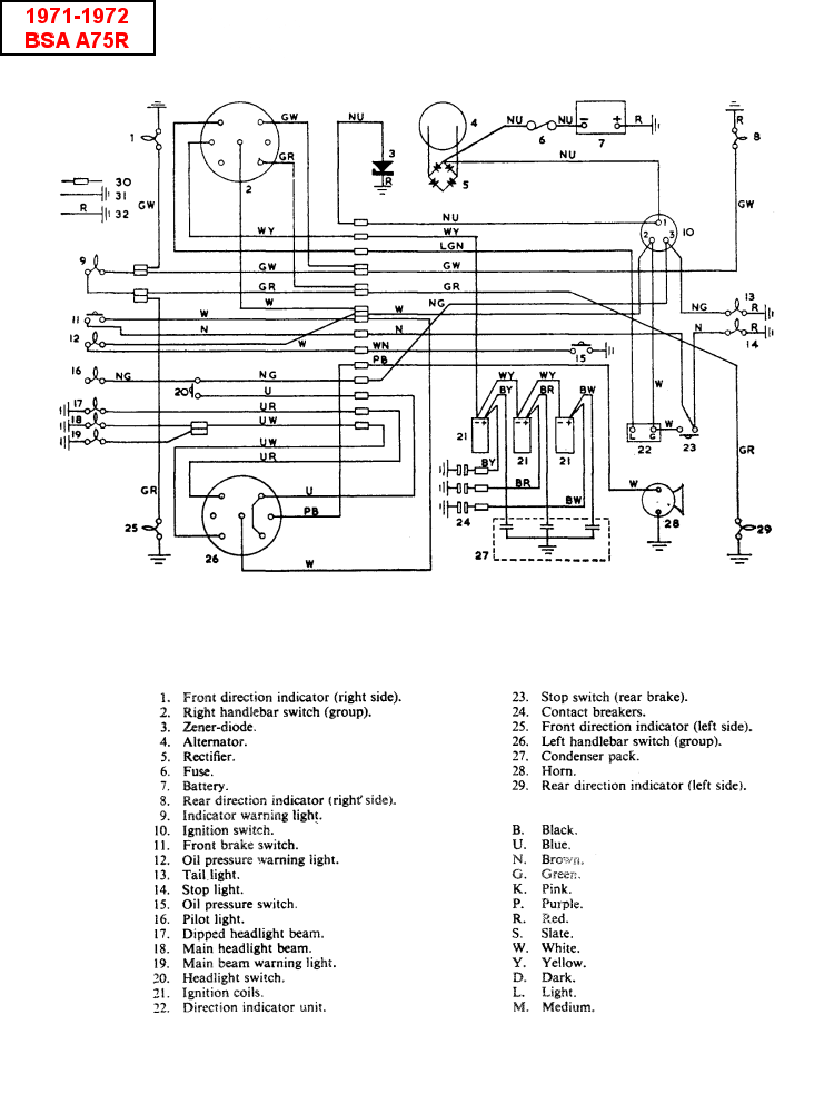 71 bsa wiring diagram