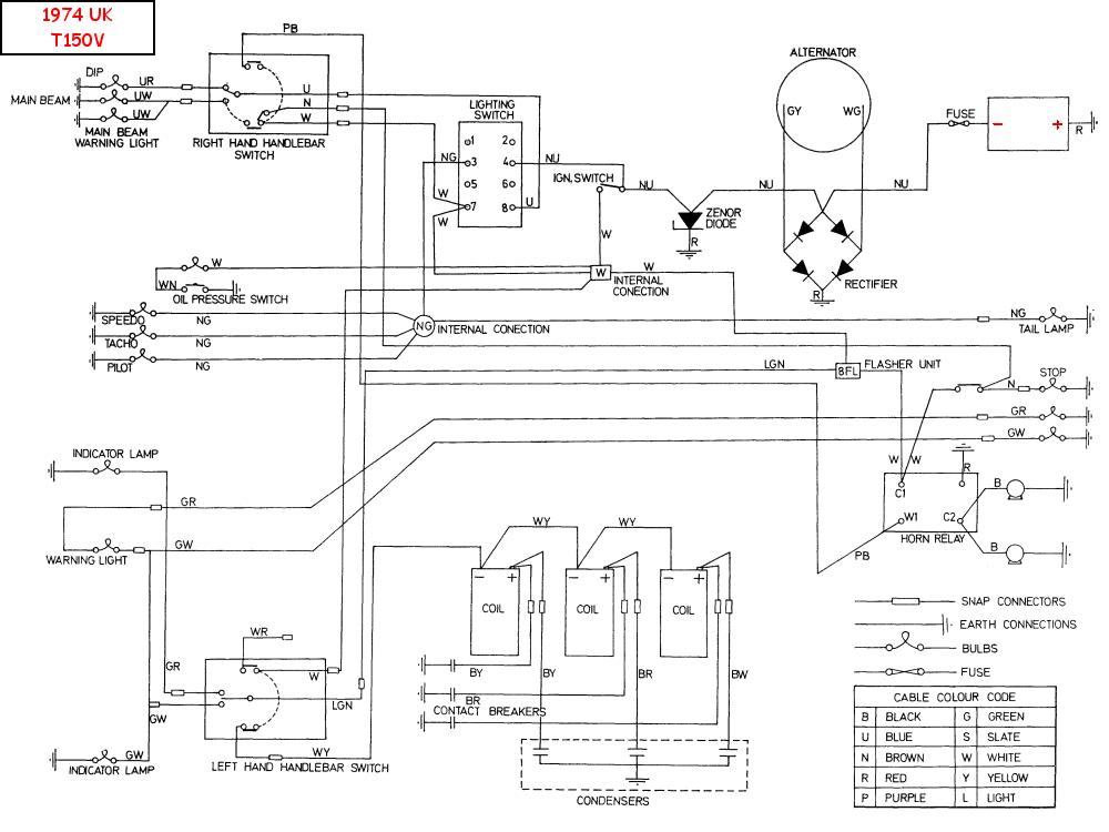 1968 bsa lightning wiring diagram